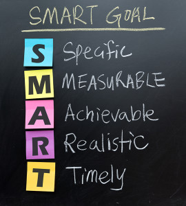 SMART (specific measurable acceptable realistic timely) goal setting concept written on blackboard